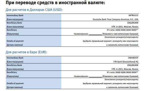 Изображение - Перевод денег на карту банка втб24 perevod