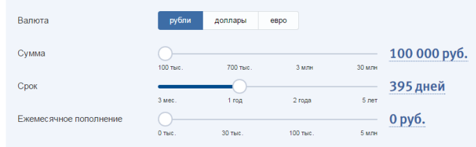 Калькулятор вкладов ВТБ24