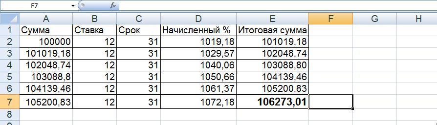 Изображение - Формула начисления процентов по вкладам raschet-eksel