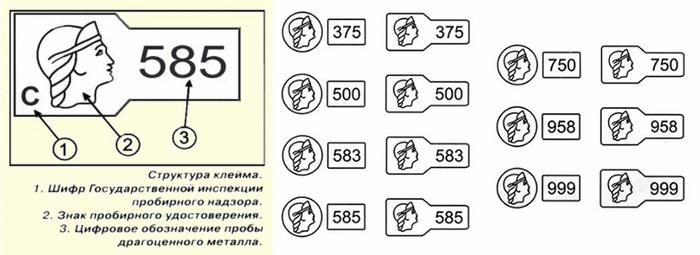 Инструкция пробирный анализ на золоторудных месторождений