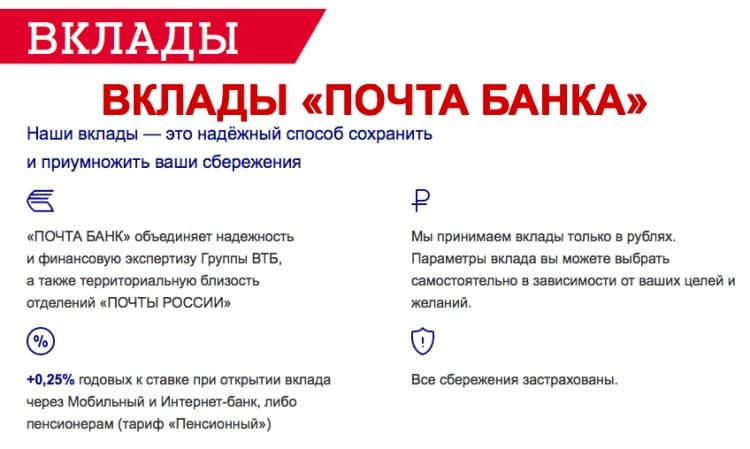 Вклады Почта банка