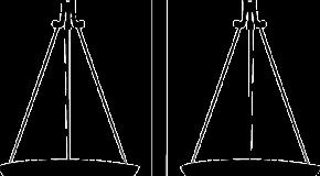 Сервис №1 сравнения  вкладов