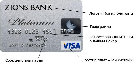картинка банковской карты visa