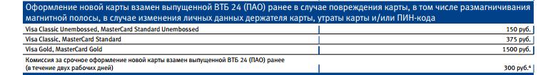 Тарифы на перевыпуск дебетовой карты при повреждении ВТБ 24