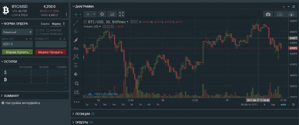 Почему падает биткоин сегодня-9